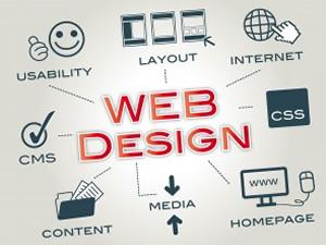 webdesign-aonda